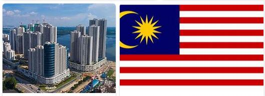 Facts about Malaysia